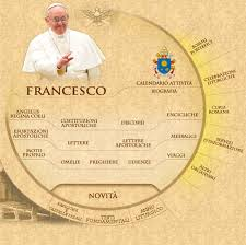 Home dell'App Vatican.va