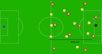 Coach-calcio-costruzione-dal-basso